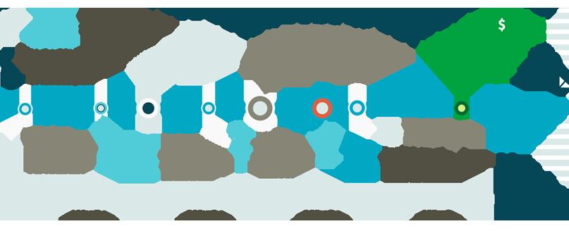 Email-Lead-Nurturing-Workflow.png